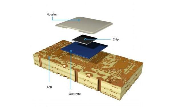 Galaxy S10: saranno realizzati con diverse tecnologie in base al chip
