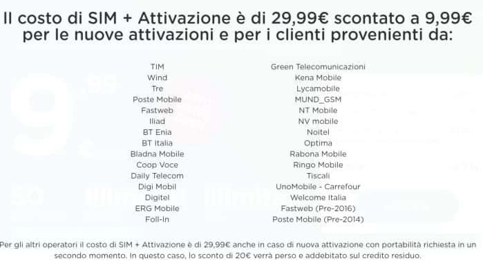 Passare da Vodafone ad ho costa ancora di più: 30€
