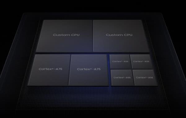 Samsung Exynos 9820 con modem LTE a 2 Gbps e unità neurale