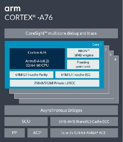 Snapdragon 855: 5 caratteristiche del SoC 5G degli smartphon