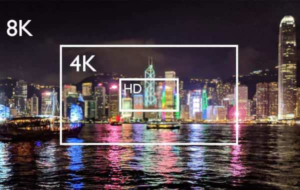 Video 8K |  cos'è la risoluzione 8K |  dimensioni e confronto con 4K